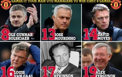 Solskjaer has won all eight of his games as Man Utd boss… it took Fergie 19 matches to win same amount of matches