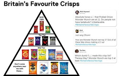 Britain's Favourite Crisps revealed by Channel 5 TV show – but viewers FURIOUS Monster Munch didn't make top 10