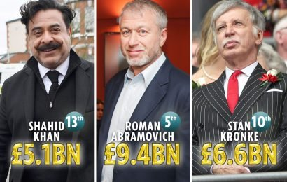 The richest sports team owners in the world revealed – including 'skint Arsenal' chief Kroenke
