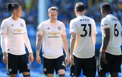 How Man Utd and Spurs' pre-season plans could be put into disarray… by Watford