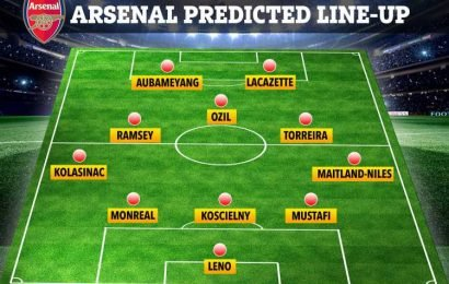 Arsenal predicted XI for Watford with Emery facing selection headache over Ozil, Aubameyang, Lacazette and Ramsey