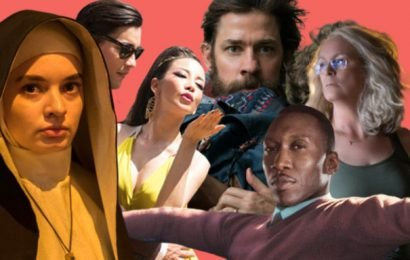 Small Movies, Big Profits: 2018 Most Valuable Blockbuster Tournament
