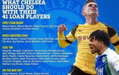 The six Chelsea loanees who can become first-team stars next season… and where the other 35 fit in