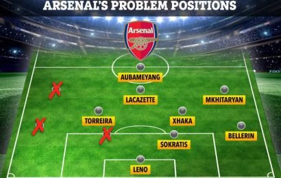 Arsenal's three problem positions… and the non-budget busting transfer options like Saliba, Tierney and Carrasco that could fill them