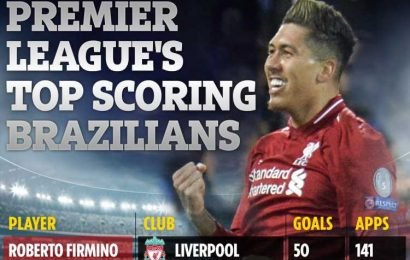 Roberto Firmino becomes first Brazilian to 50 Prem goals after scoring against Burnley – The Sun