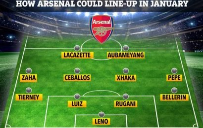 How Arsenal could line up after January transfer window with Rugani, Zaha and Bellerin back in the XI – The Sun