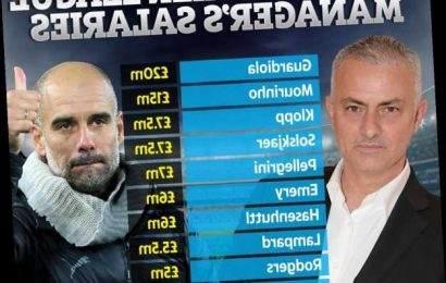 Jose Mourinho's wages at Spurs revealed with £15m-a-year salary… almost DOUBLE what Mauricio Pochettino earned – The Sun