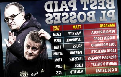 The best-paid Premier League managers ranked with Bielsa set to move above Man Utd boss Solskjaer with £8m Leeds salary