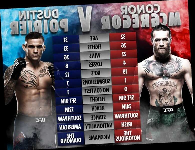 Betting prediction and fight preview for UFC 257 as Conor McGregor takes on Dustin Poirier a second time