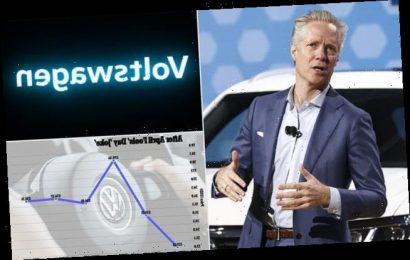 Volkswagen 'should face securities probe' over April Fool's Day prank