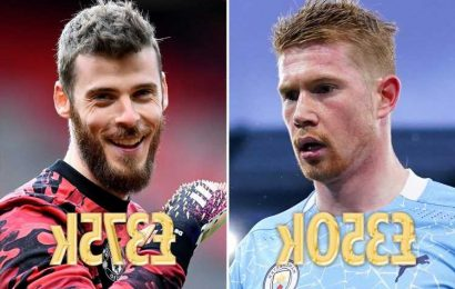 Man Utd and City wages revealed with Harry Kane to become just second highest earner if he makes transfer to either side