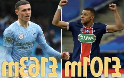 Most expensive transfer values revealed with £163m Phil Foden top but contract rebel Kylian Mbappe just 12th