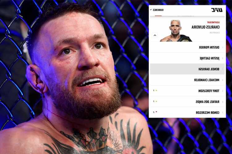 Conor McGregor suffers further blow by falling to seventh in UFC lightweight rankings after defeat to Dustin Poirier