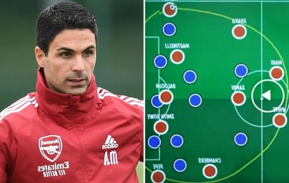 Mikel Arteta's Arsenal tactics described as a 'doughnut of sadness' as analyst rips woeful Gunners attack apart