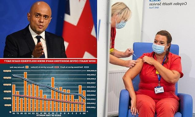 Almost five million patients are still waiting for third Covid jab
